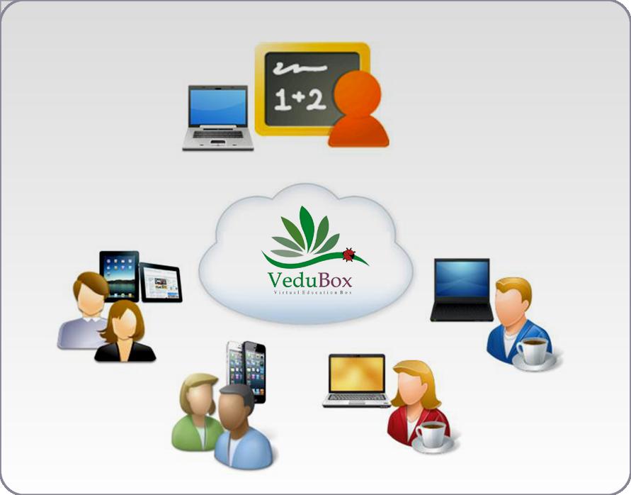 Virtual Education Box sanal sınıf, kayıtlı video ders ve dijital ders yayınlama sistemi | Etgi Grup | Uzaktan Eğitim Sisteminiz 1 Dk'da Hazır
