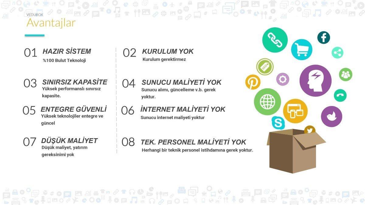 VeduBox Avantajlar | VeduBox Uzaktan Eğitim ve Konferans Sistemi