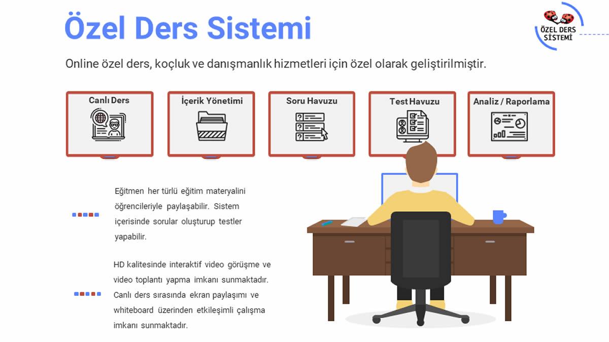 Vedubox Özel Öğretmen, internet aracılığıyla özel ders öğretmenlerinin ders verebileceği Özel Ders Sistemi